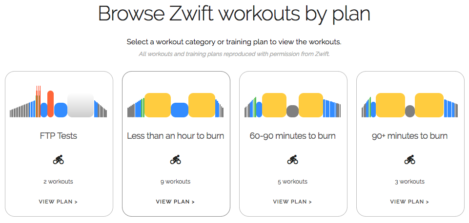 WhatsOnZwift - Browse Workouts by Plan