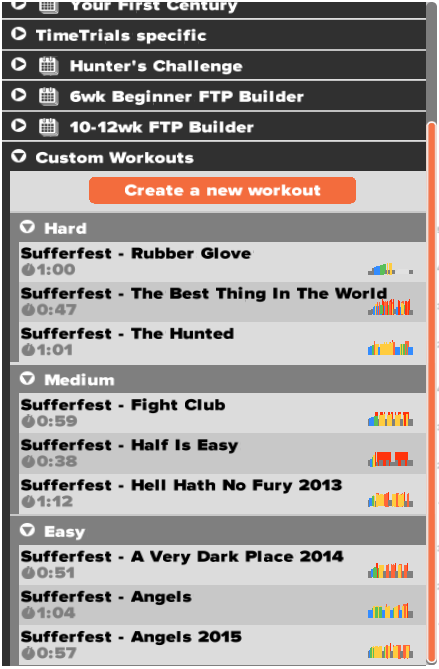 Sample Sufferfest Zwift Workouts