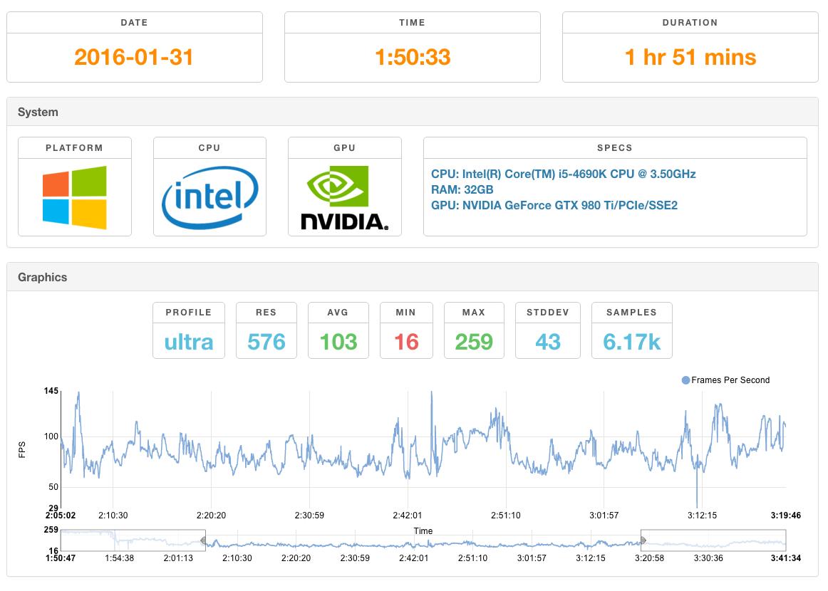 Zwift community kb how do i tune my gpu for maximum performance zwift log parser xflitez Gallery
