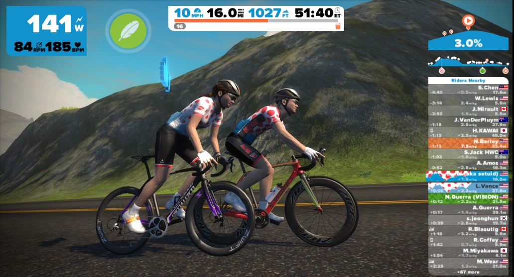 Standing or Seated on Zwift